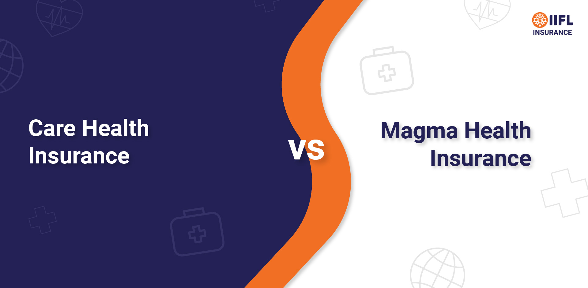 care health insurance vs magma health insurance