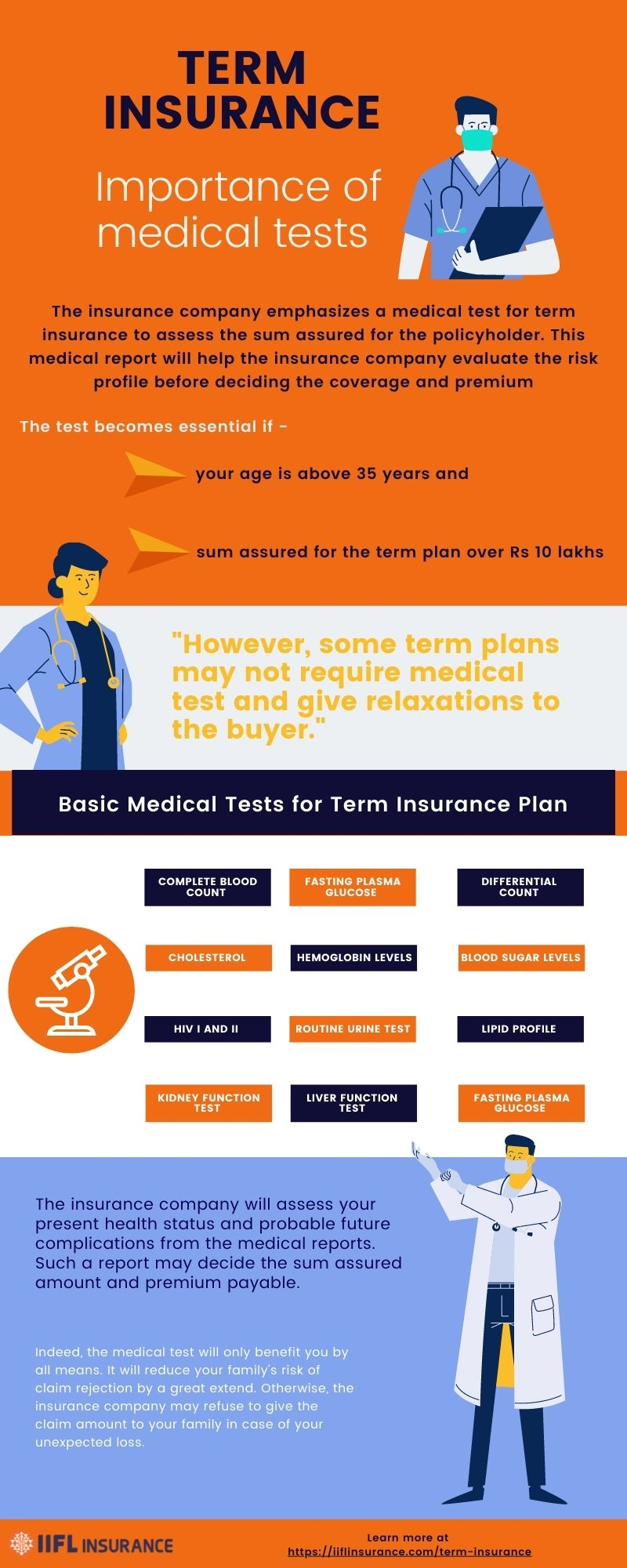 importance of medical tests in term insurance