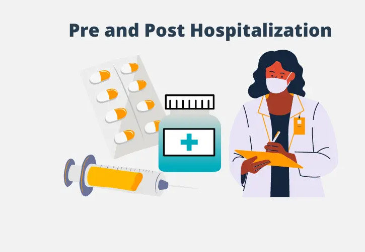 Pre and Post Hospitalization Expenses under the Health Insurance Policy